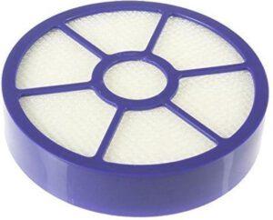 wasbaar hepa-filter